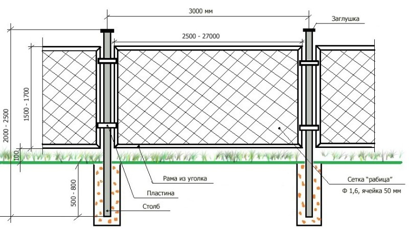 Забор из сетки рабицы своими руками