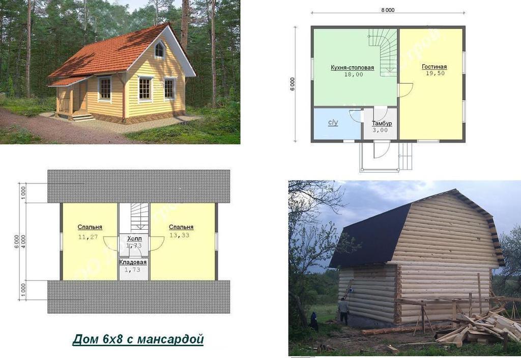 проект дома 6*8 с мансардой